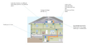 Ductless Beats Geothermal